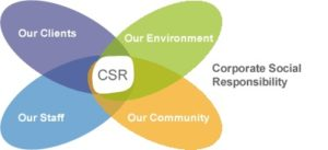 Corporate & Social Responsibility
